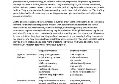 Scientific & Regulatory Writers Job Profile