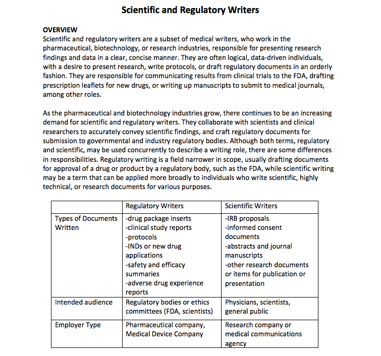 Scientific & Regulatory Writers Job Profile